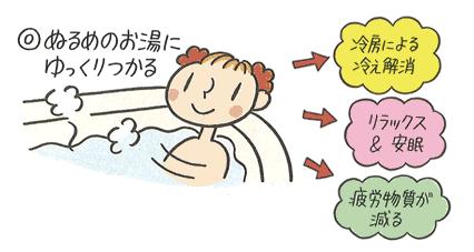 お風呂夏バテ